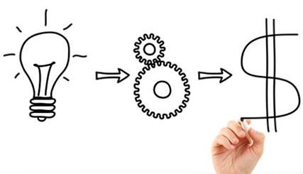 Inovação como Ferramenta Competitiva